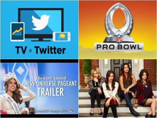 NIELSEN TWITTER TV RATINGS (Jan 19, 2015 – Jan 25, 2015)