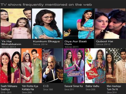 Indian TV : Top 20 Most Popular Shows On Web As Per Google
