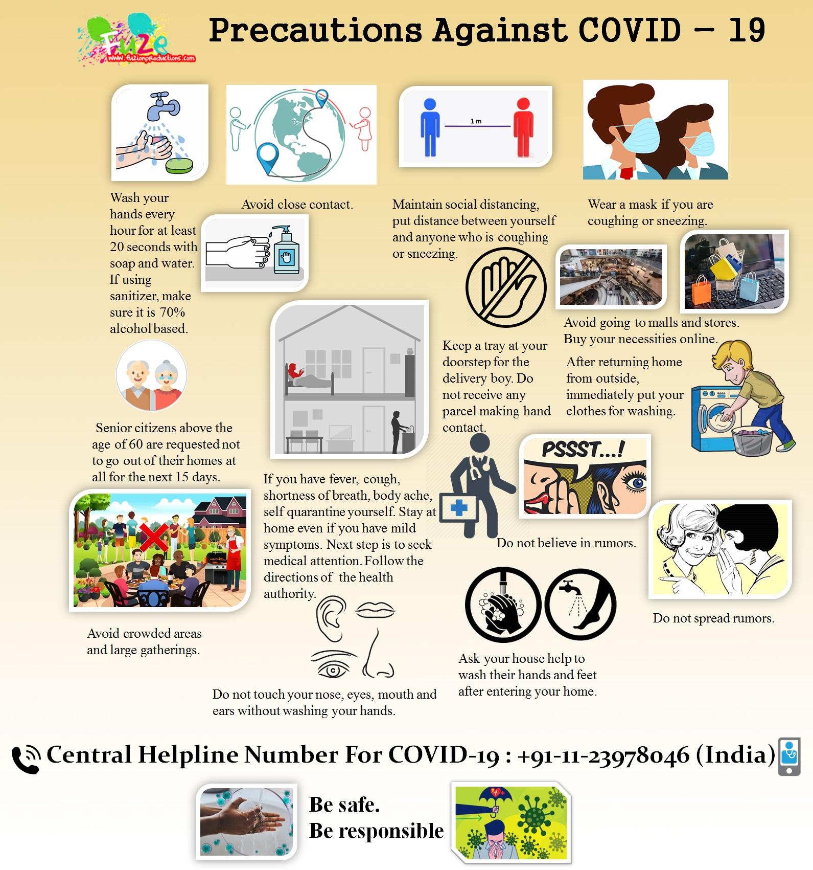 Precautions Against COVID 19